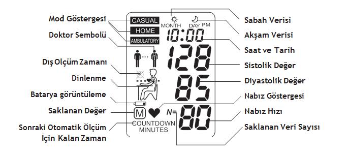 tansiyon-holteri-sistemi-microlife-watch-bp-03-ekran-ozellikleri-kullanim-kilavuzu