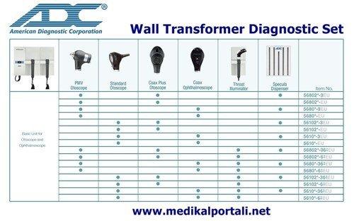 Duvar Tipi Otoskop Oftalmaskop Set ADC 5610-3/5680-3 2